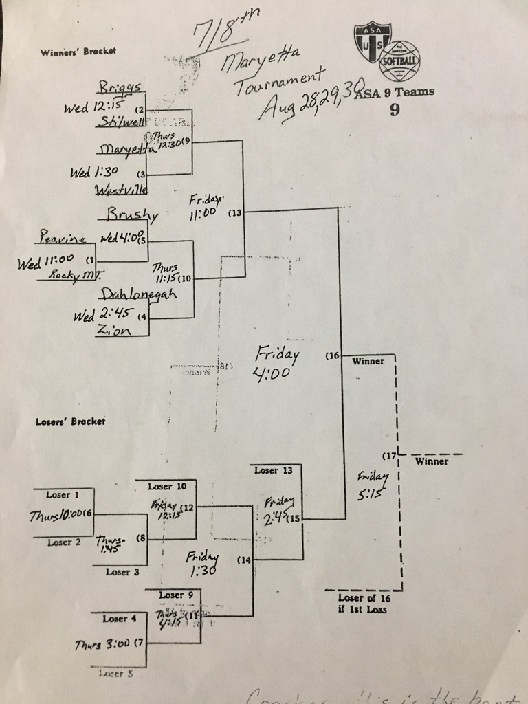 Maryetta Tournament 7/8 grade