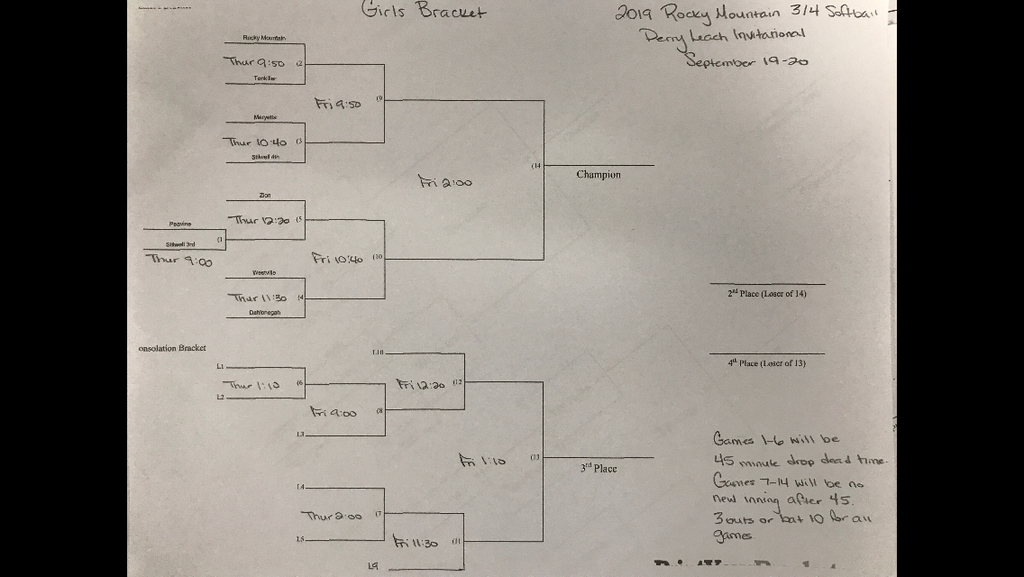 3/4 girls bracket