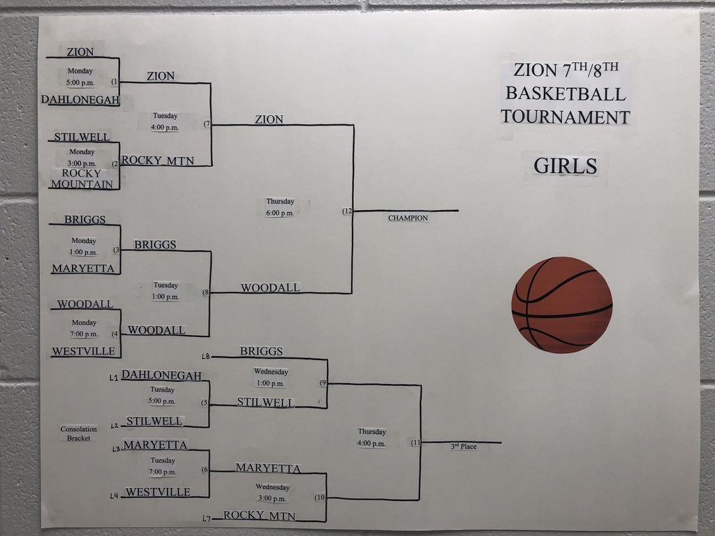 Girls bracket 11/20/19.